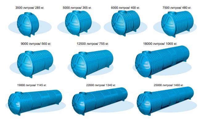 Plastikrundbehälter